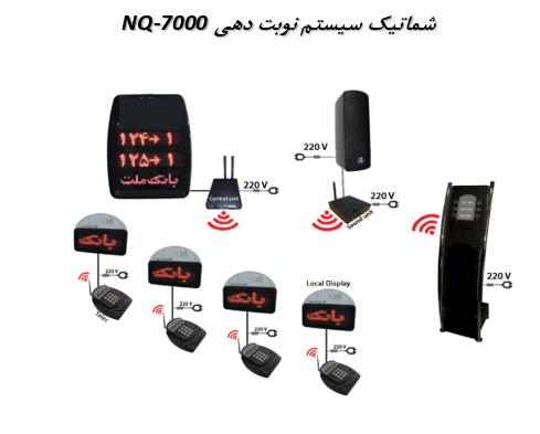 کیوسک نوبت دهی مدل NQ-7000