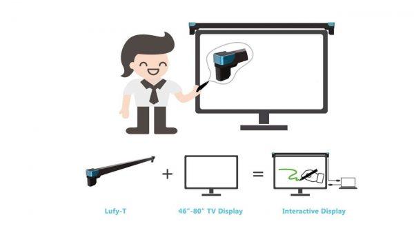برد هوشمند قابل حمل تاچ مارکر Lufy - T